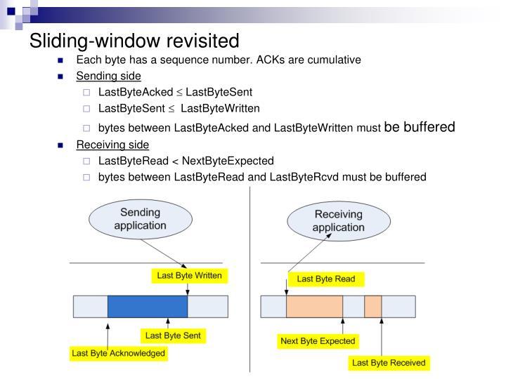 Sliding-window revisited