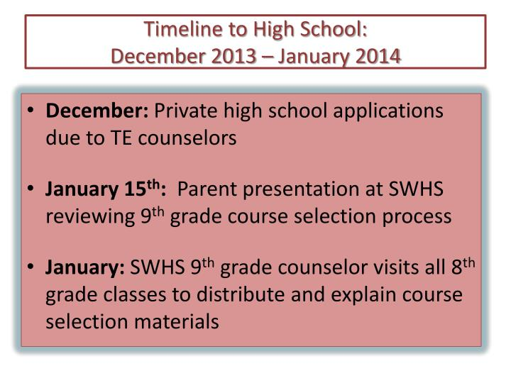 Timeline to High School: