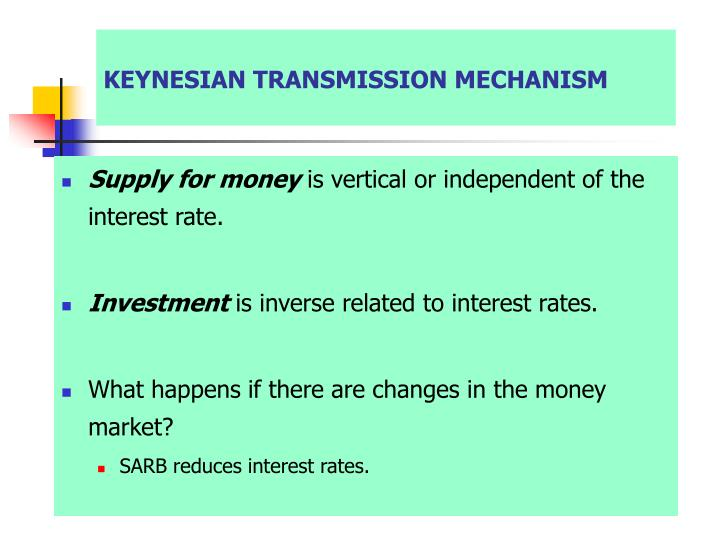 KEYNESIAN TRANSMISSION MECHANISM