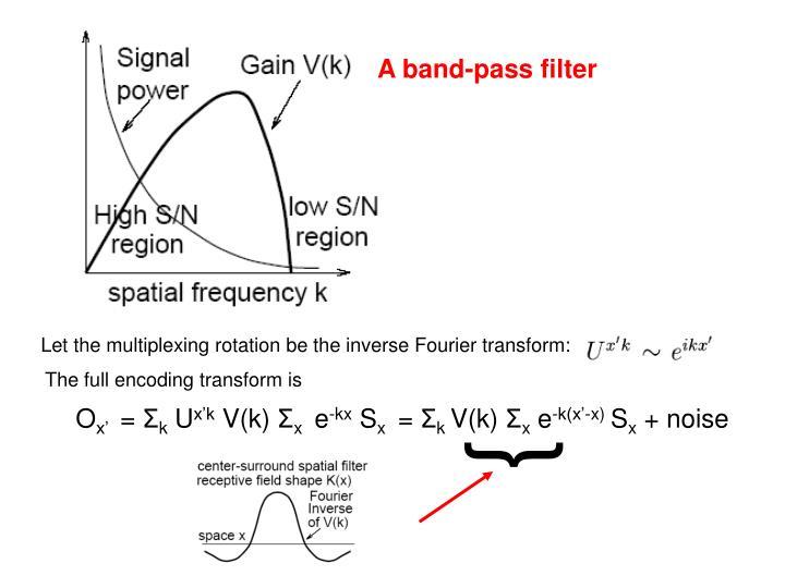 A band-pass filter