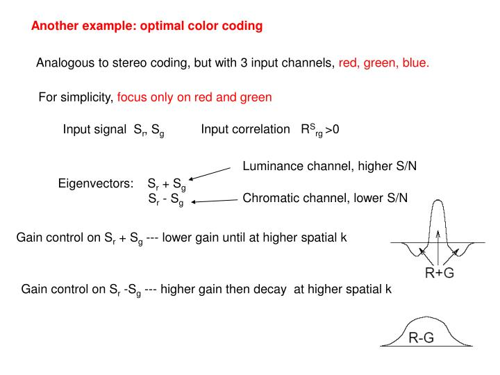 Another example: optimal color coding