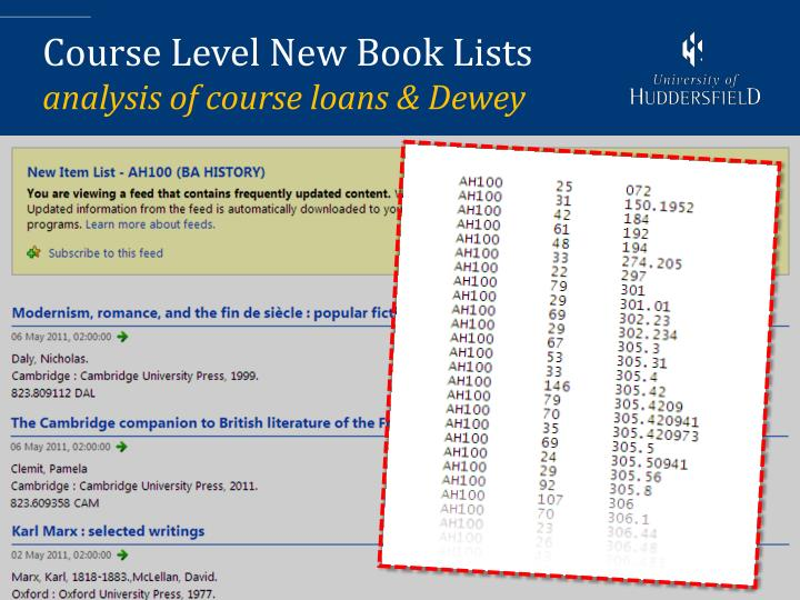 Course Level New Book Lists