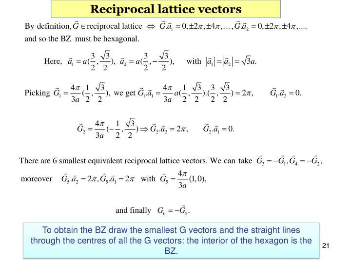 Reciprocal lattice vectors