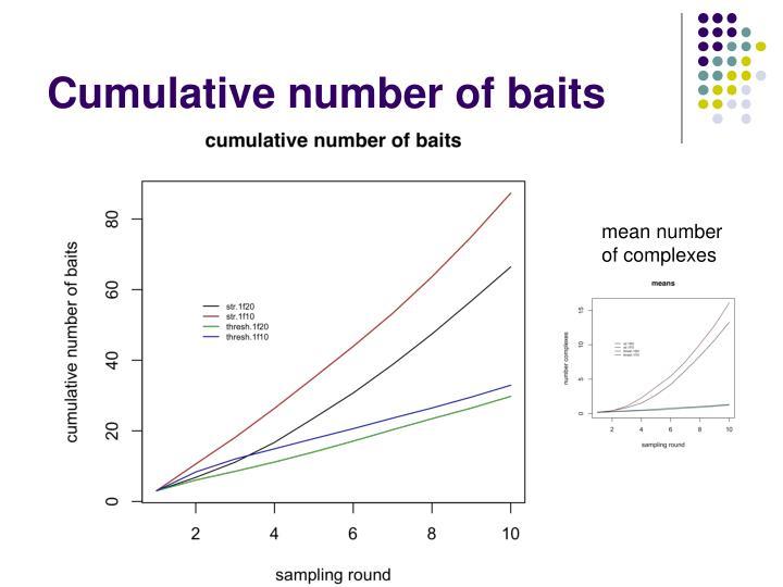 Cumulative number of baits