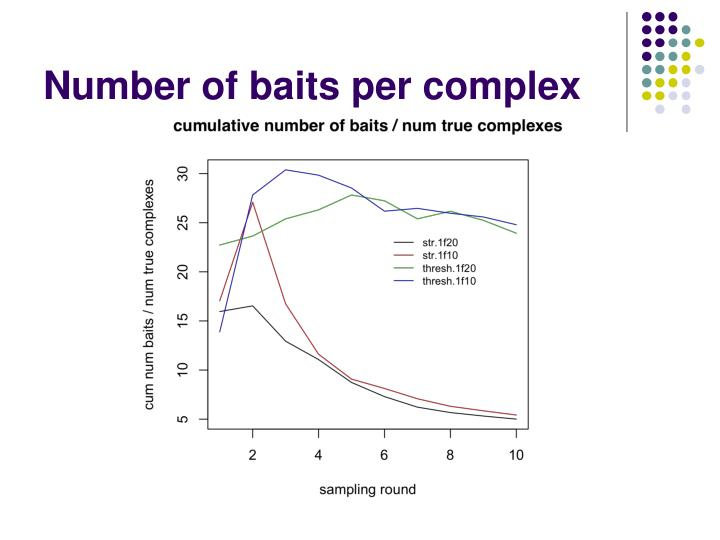 Number of baits per complex