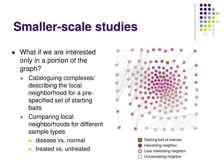 Smaller-scale studies