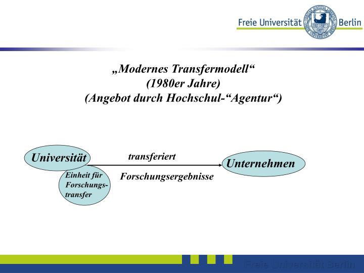"""Modernes Transfermodell"""