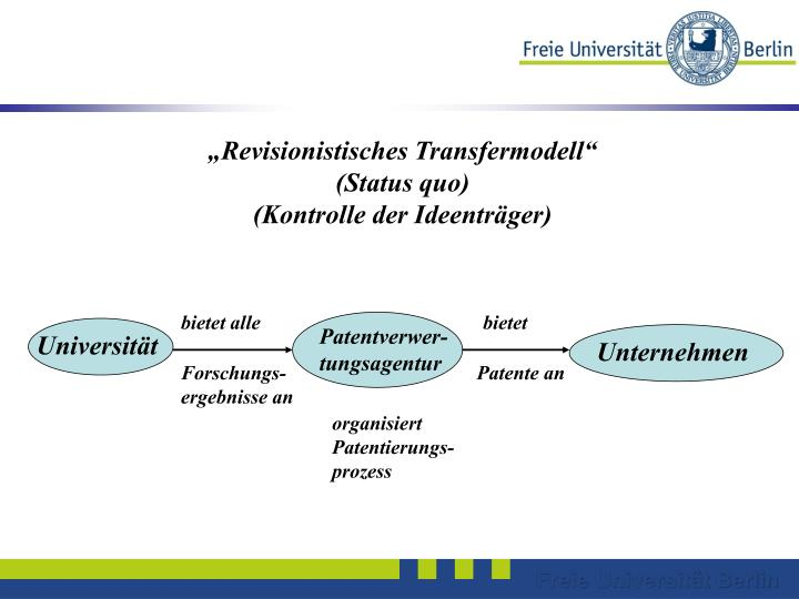 """Revisionistisches Transfermodell"""