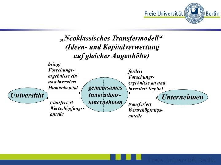 """Neoklassisches Transfermodell"""