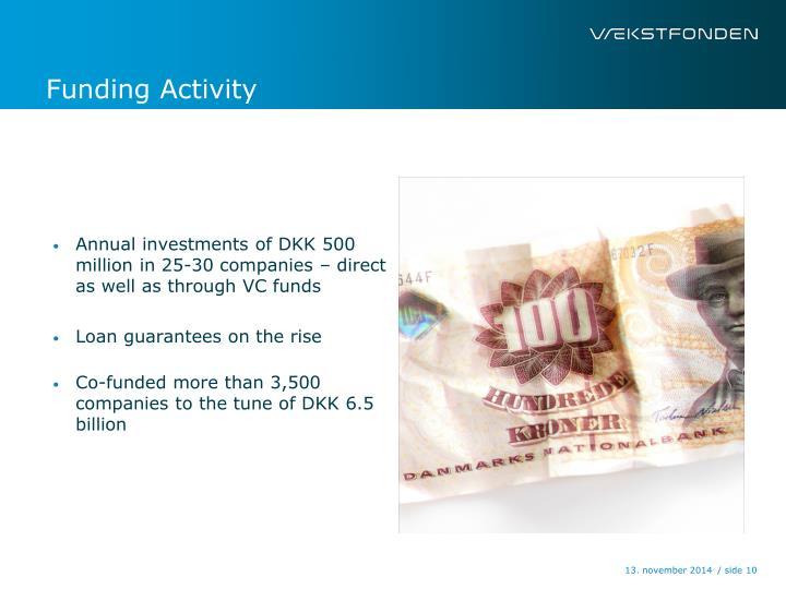 Funding Activity