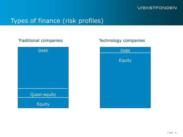 Types of finance (risk profiles)