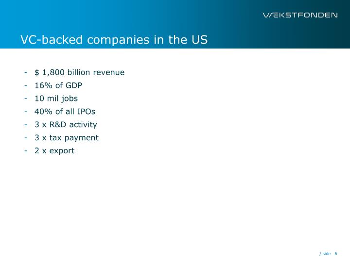 VC-backed companies in the US
