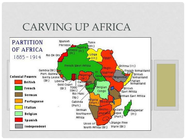 Carving up africa