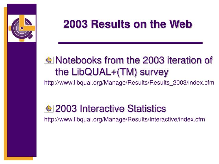 2003 Results on the Web