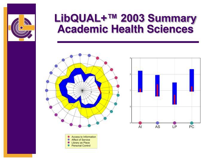 LibQUAL+™ 2003 Summary Academic Health Sciences