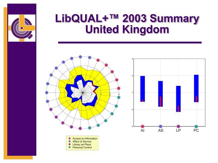 LibQUAL+™ 2003 Summary United Kingdom