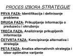 proces izbora strategije