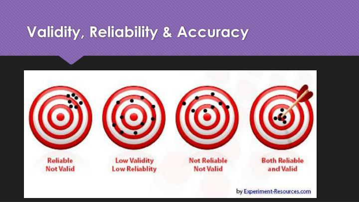 Validity reliability accuracy