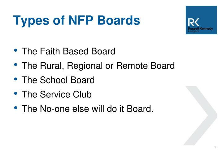 Types of NFP Boards