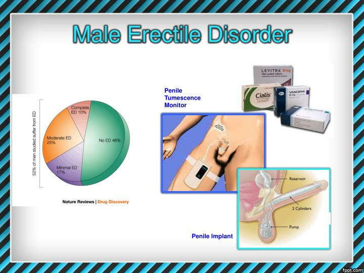 Male Erectile Disorder