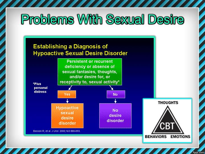 Problems With Sexual Desire