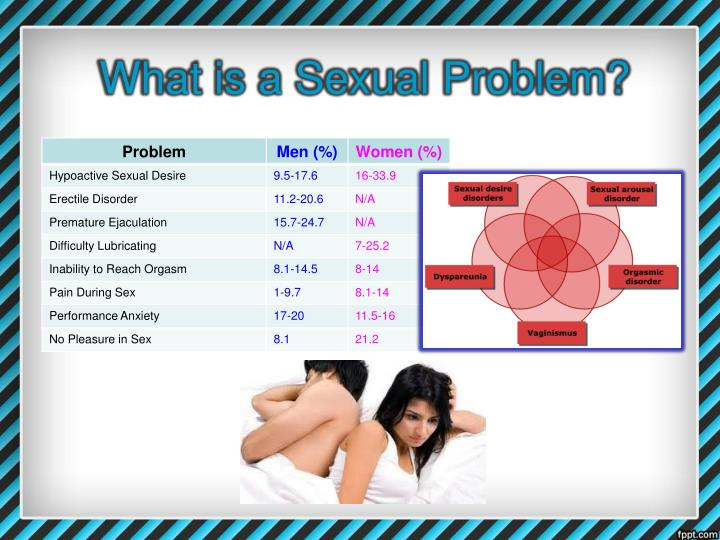 What is a Sexual Problem?