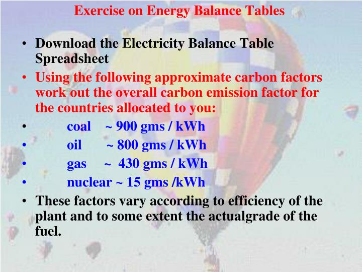 Exercise on Energy Balance Tables