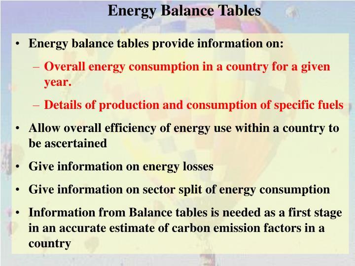 Energy Balance Tables