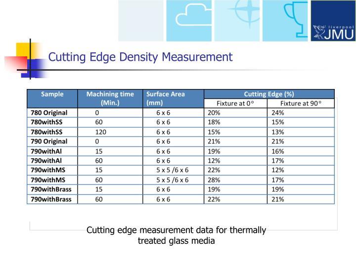 Cutting Edge Density Measurement