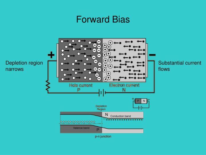 Diagram Powerpoint Free Image Wiring Engine Schematic