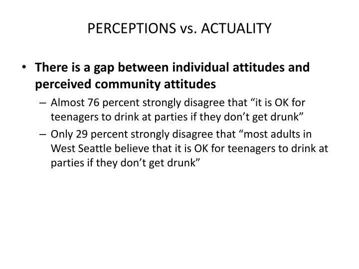 PERCEPTIONS vs. ACTUALITY
