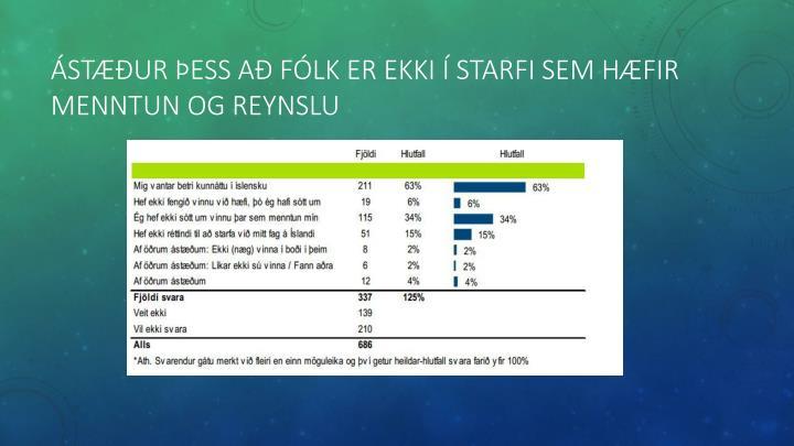 Ástæður þess að fólk er ekki í starfi sem hæfir menntun og reynslu