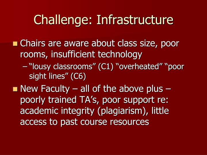 Challenge: Infrastructure