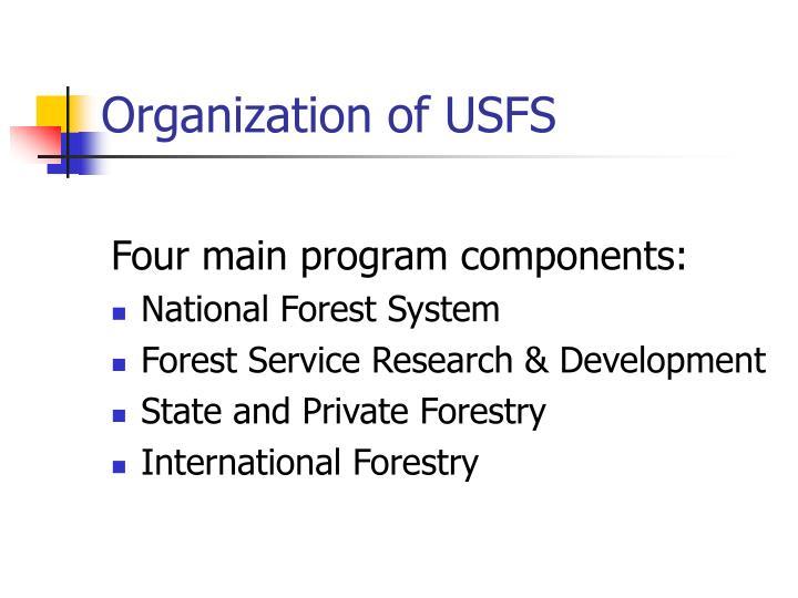 Organization of USFS