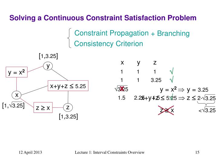 Consistency Criterion