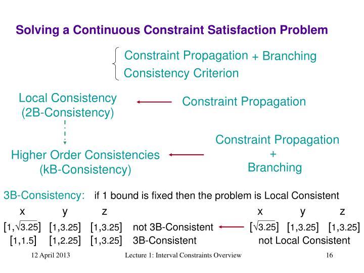 Local Consistency