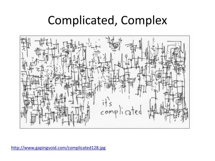 Complicated, Complex