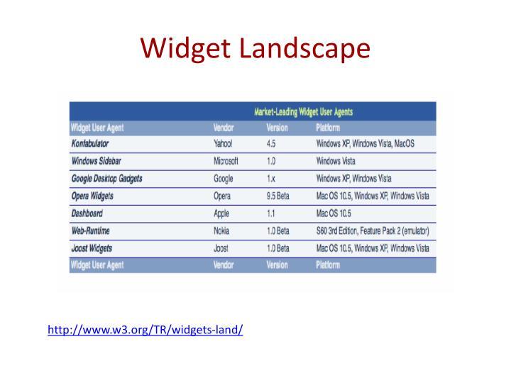 Widget Landscape