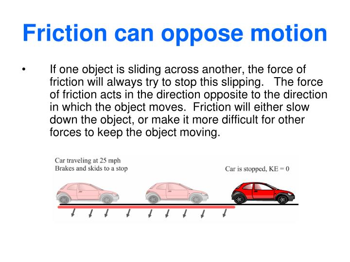 Friction can oppose motion