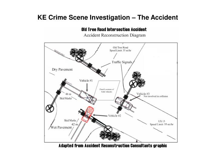 KE Crime Scene Investigation – The Accident