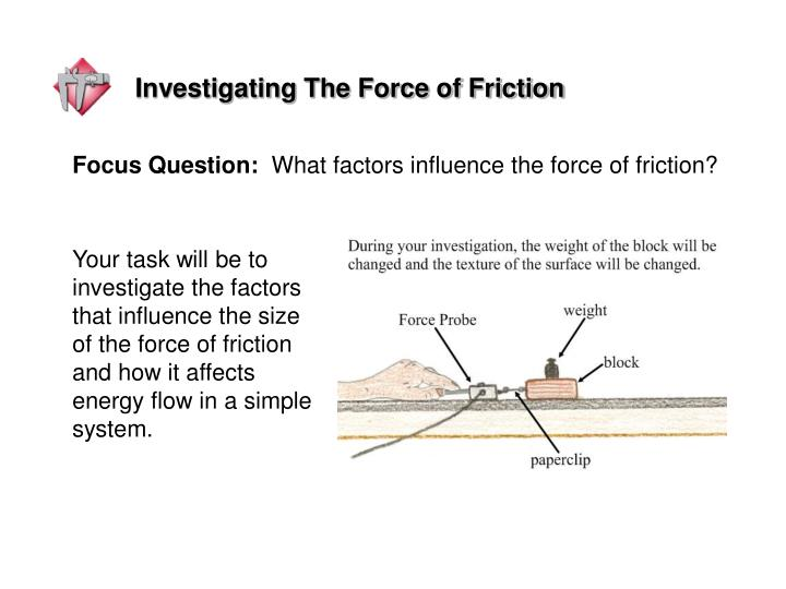 Investigating The Force of Friction