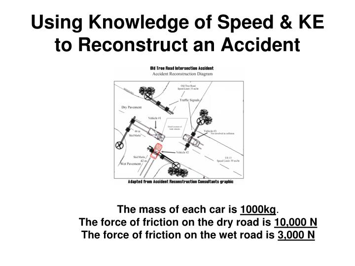 Using Knowledge of Speed & KE to Reconstruct an Accident