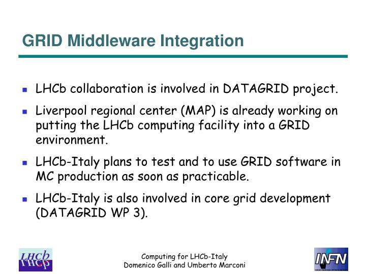 GRID Middleware Integration