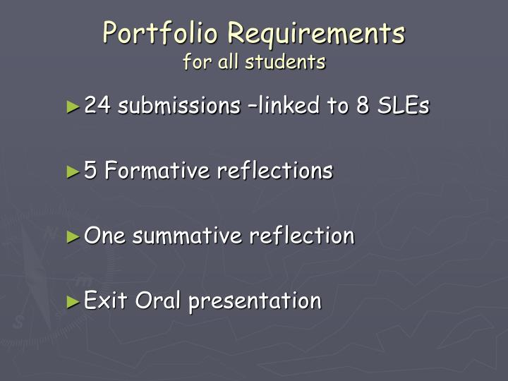 Portfolio Requirements