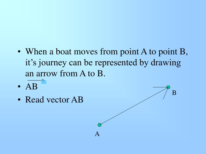 When a boat moves from point A to point B, it's journey can be represented by drawing an arrow fro...