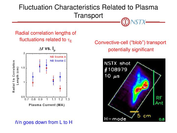 Fluctuation Characteristics Related to Plasma Transport
