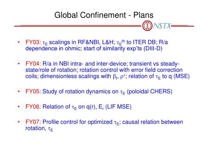Global Confinement - Plans