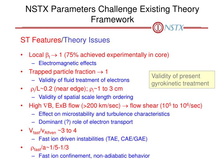 NSTX Parameters Challenge Existing Theory Framework