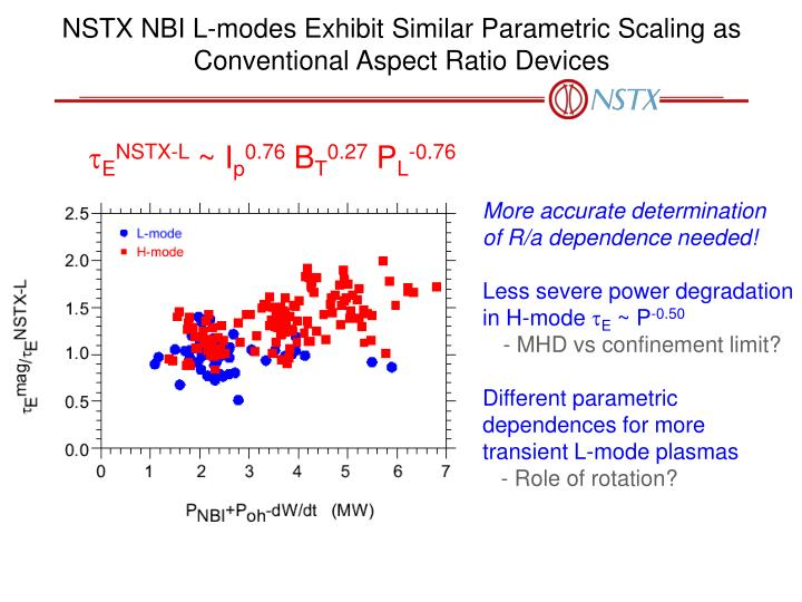 NSTX NBI L-modes Exhibit Similar Parametric Scaling as Conventional Aspect Ratio Devices