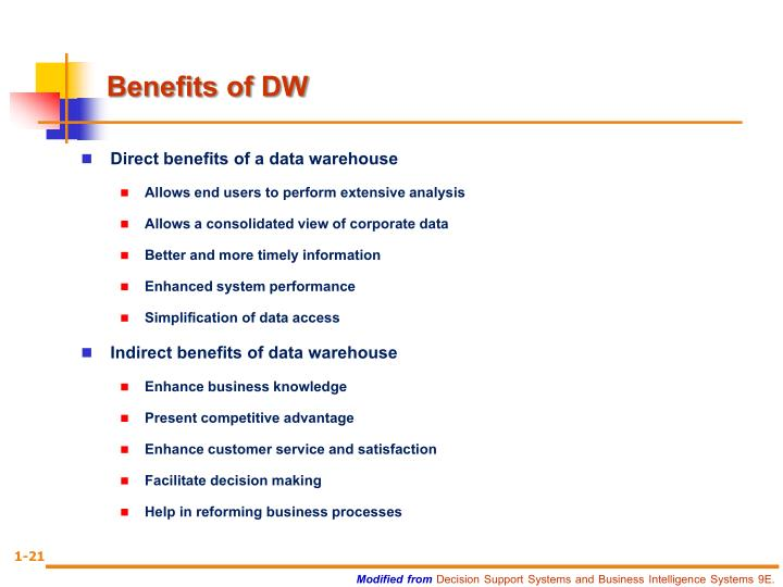 Benefits of DW